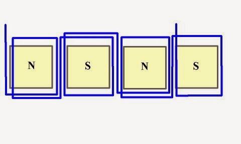 Cơ bản về máy phát điện 3 pha