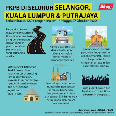 Enam fakta penting PKPB di Selangor, Kuala Lumpur dan Putrajaya