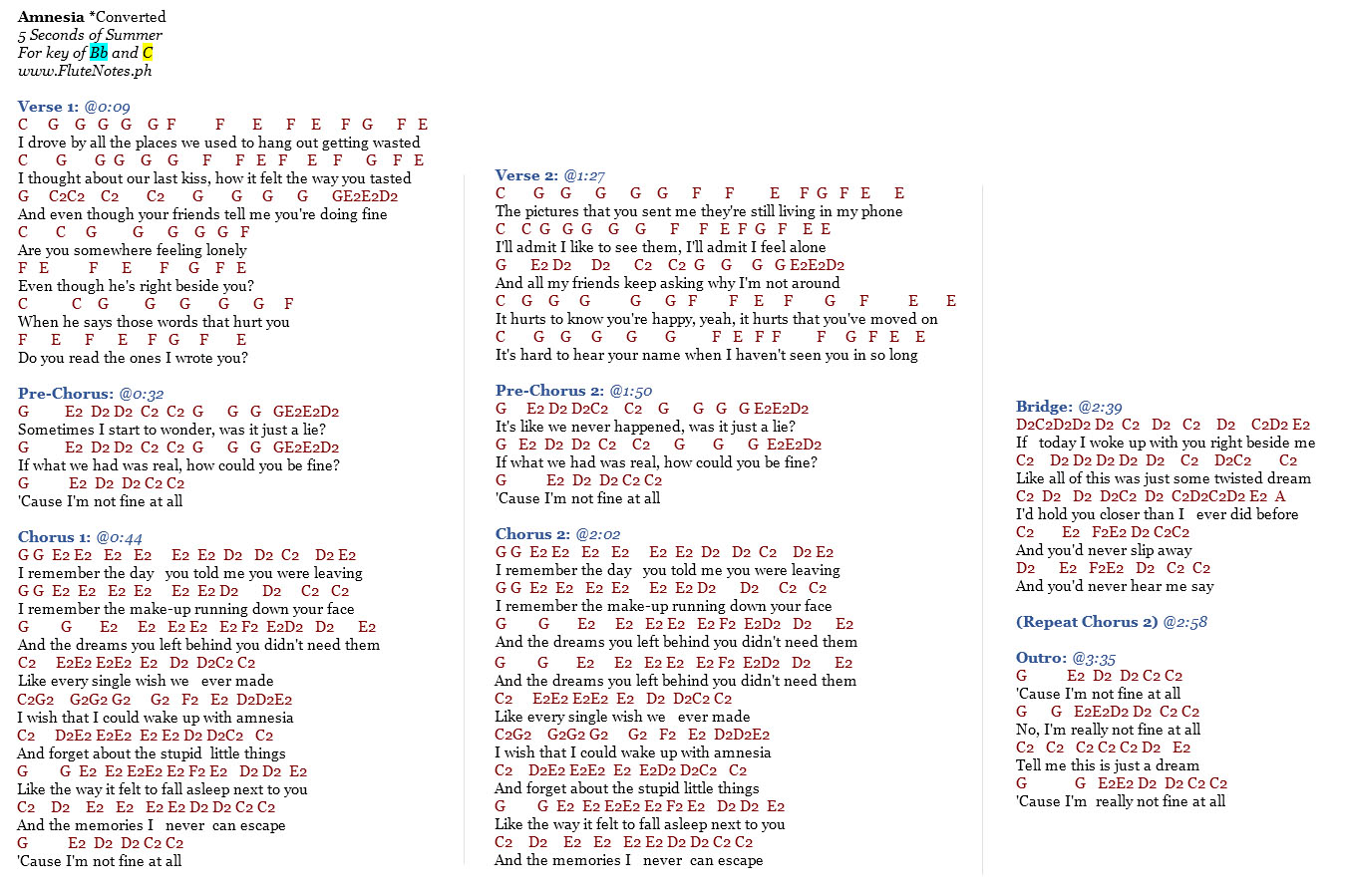 Torete Lyrics And Chords Philippin News Collections
