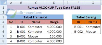 rumus excel vlookup type FALSE