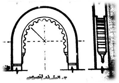 انواع العقود   عماره اسلاميه 3