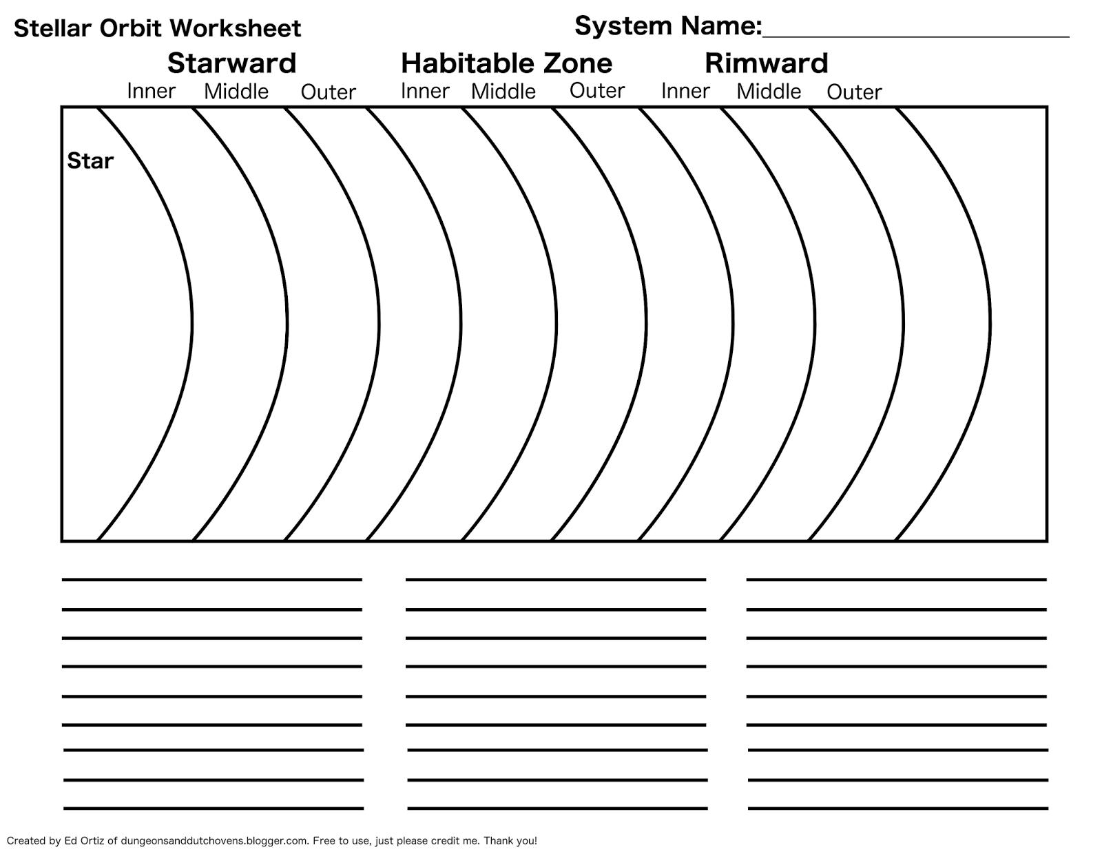 Dungeons Amp Dutch Ovens Stellar System Orbit Chart