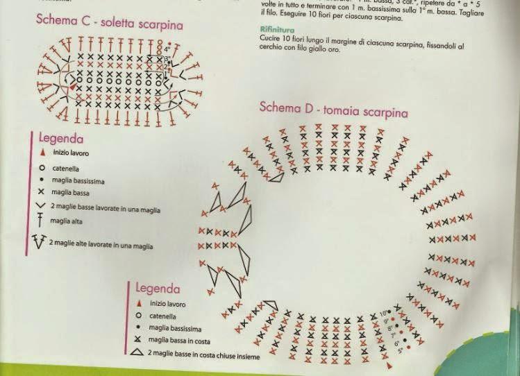 Amato LE GATTE COI TACCHI: Schema scarpine all'uncinetto per neonata. XN76