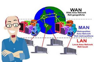 Manfaat Jaringan Komputer Bagi Perusahaan - Teknologi