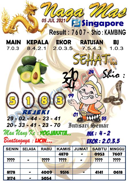Syair Naga Mas SGP Senin 05 Juli 2021