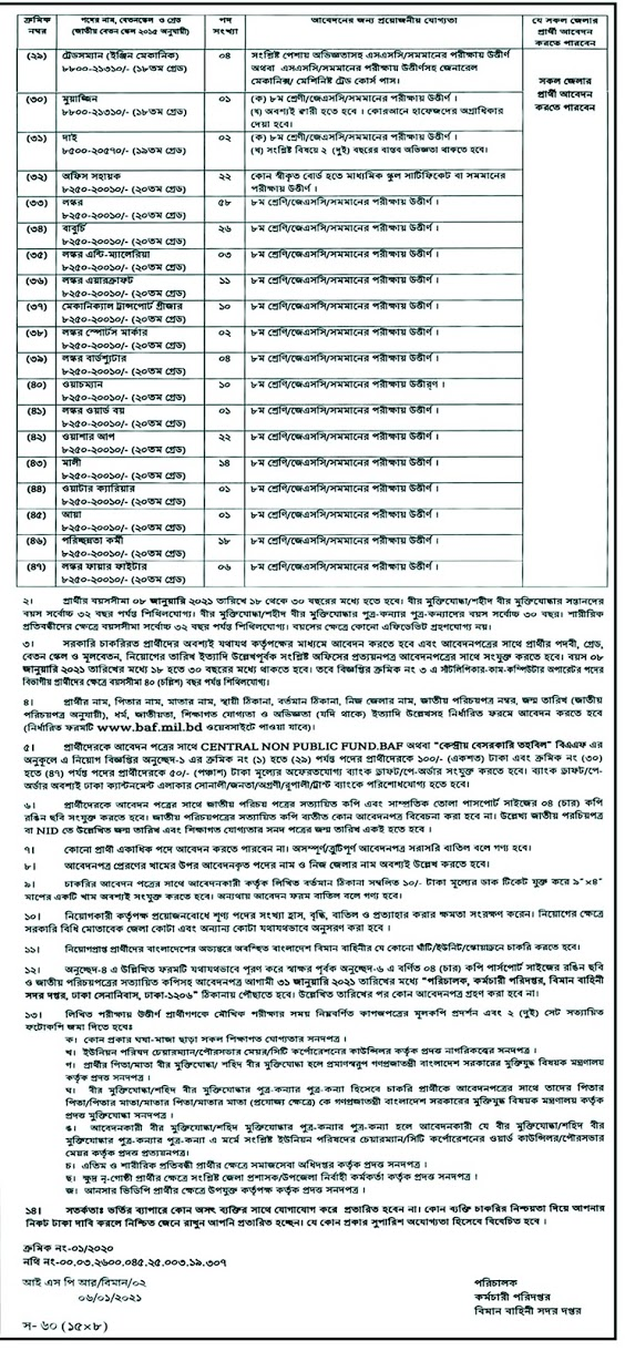 Bangladesh Airforce Circular pdf Download