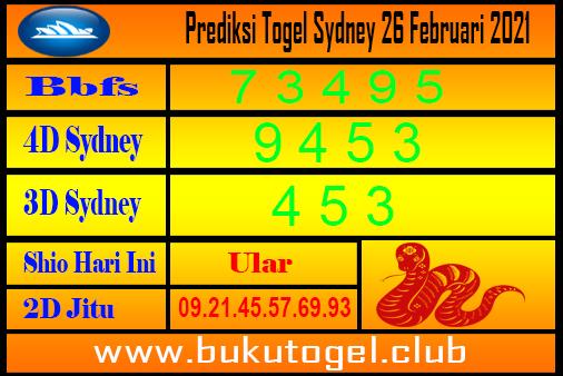 Prakiraan Sydney 26 Februari 2021