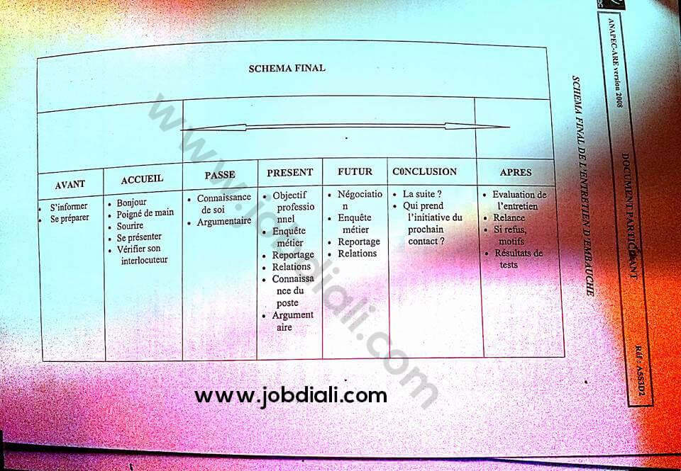 Quelques astuces pour réussir son entretien d'embauche