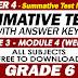 GRADE 6 - 4TH QUARTER SUMMATIVE TEST NO. 2 with Answer Key (Modules 3-4)