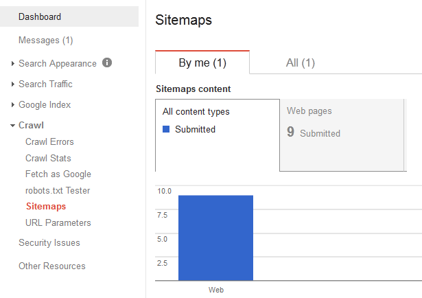 Cara Mudah Membuat Sitemaps Pada Google Web Master