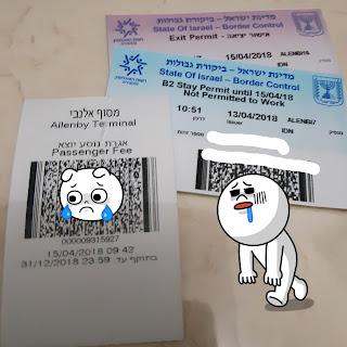 kartu permit israel