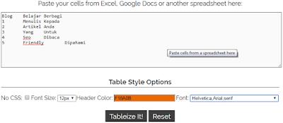 konversi tabel menjadi bentuk HTML