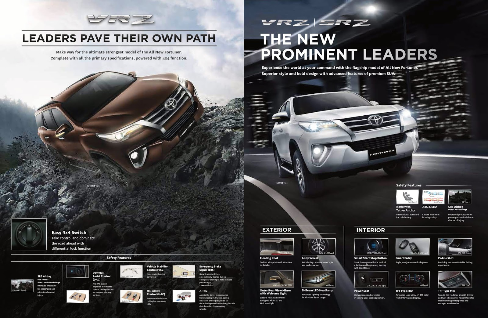 All New Fortuner - Info Promo & Harga Toyota Fortuner Bali 2020