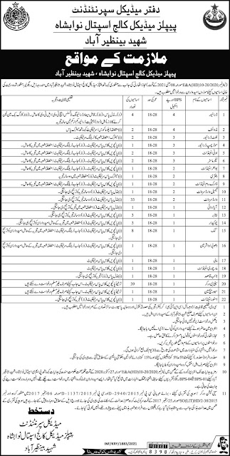 Government Jobs in Pakistan Peoples Medical College Nawabshah June 2021