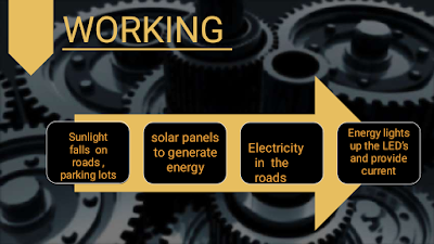 Working of solar roadways