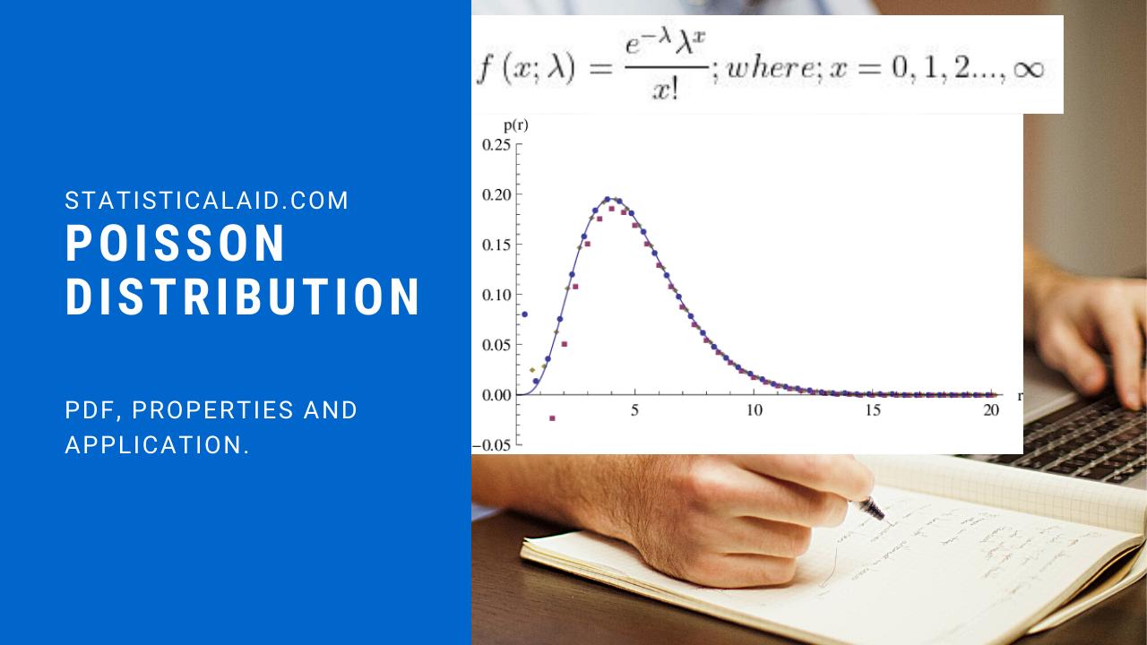 Poisson distribution by statisticalaid.com