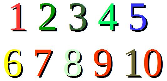 O que são números naturais? - Definição