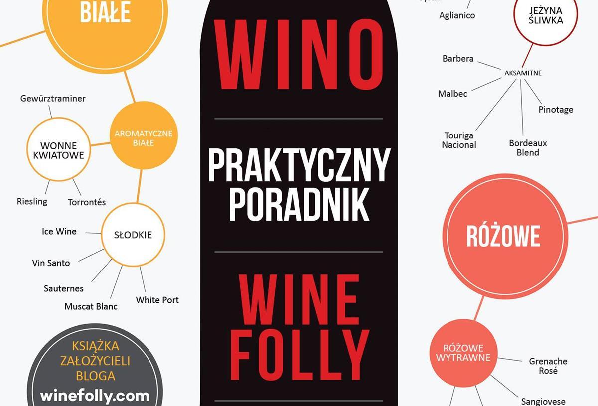 wino-praktyczny-poradnik
