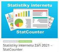 Statistiky internetu Září 2021 – StatCounter - AzaŽurnál