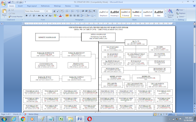 Contoh format bagan struktur organisasi sekolah/madrasah