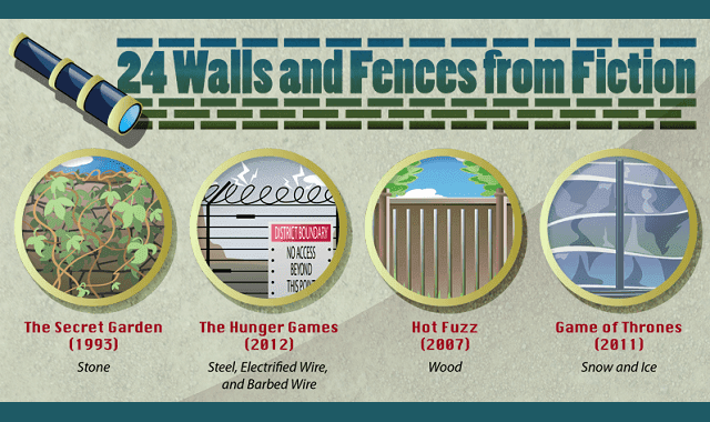 24 Walls and Fences from Fiction