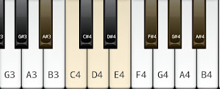A# or B flat whole tone scale