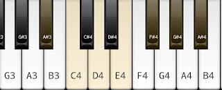 A# or B flat whole tone scale