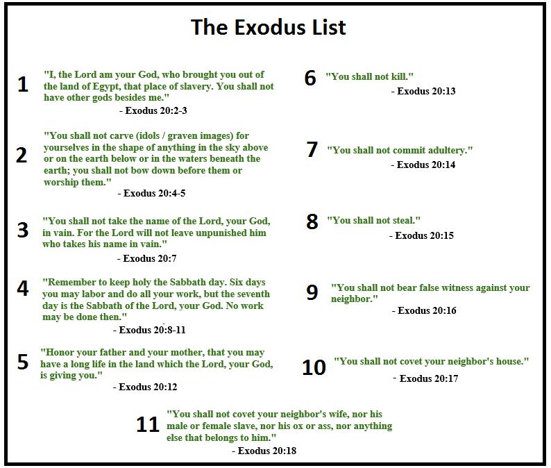 exodus and deuteronomy 10 commandments