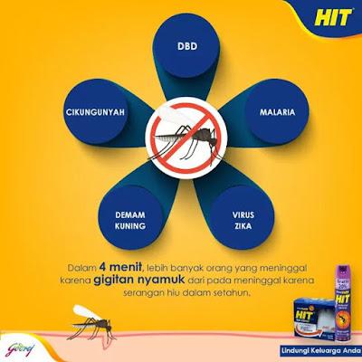 Beberapa Penyakit Akibat gigitan nyamuk