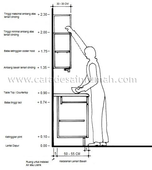 Standar Ukuran Lemari Kitchen Set