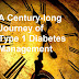 A Century-long Journey of Type 1 Diabetes Management: From Insulin to …???