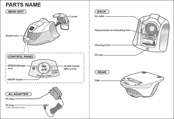 Hilangkan Bau Helm Jadi Lebih Praktis Dengan SHARP