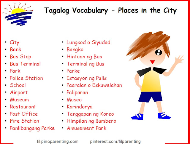 City Vocabulary : Word List in Tagalog