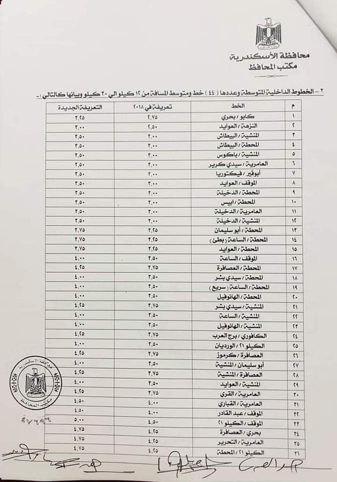 ننشر التعريفه الجديده للمواصلات داخل وبين المدن المصرية بعد زياده اسعار الوقود بجميع المحافظات FB_IMG_1562335868906