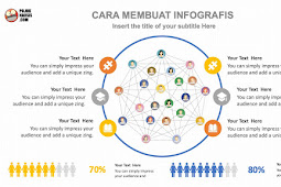 Cara membuat infografis dengan powerpoint? (Download Template)