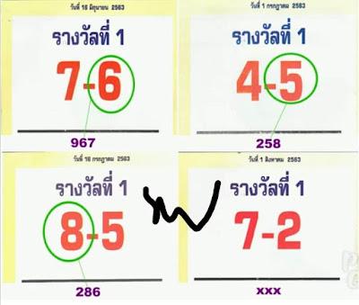 Thai Lottery King Sure Number Winning Facebook Timeline 01 August 2020