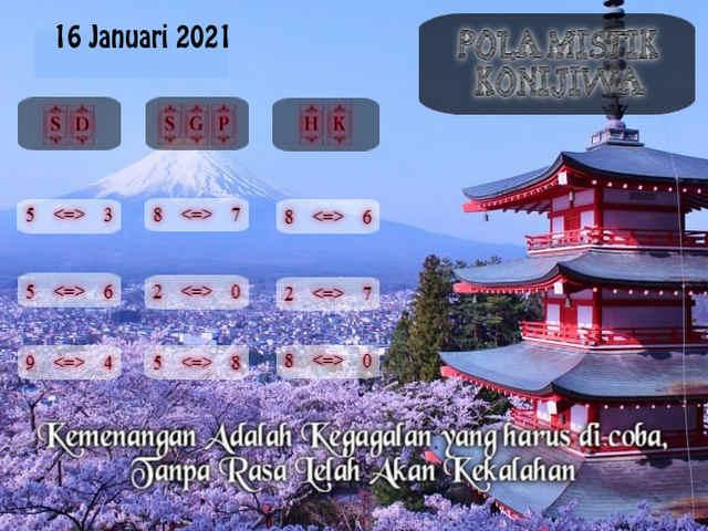 forum syair hk 17 januari 2021