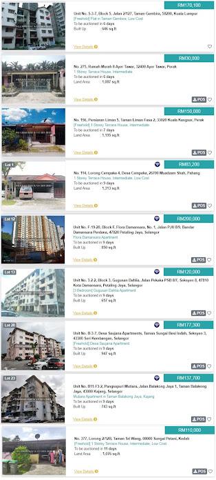 Contoh Senarai Hartanah Bawah RM200 Ribu Yang Akan Dilelong Pada Bulan Februari dan Mac 2021