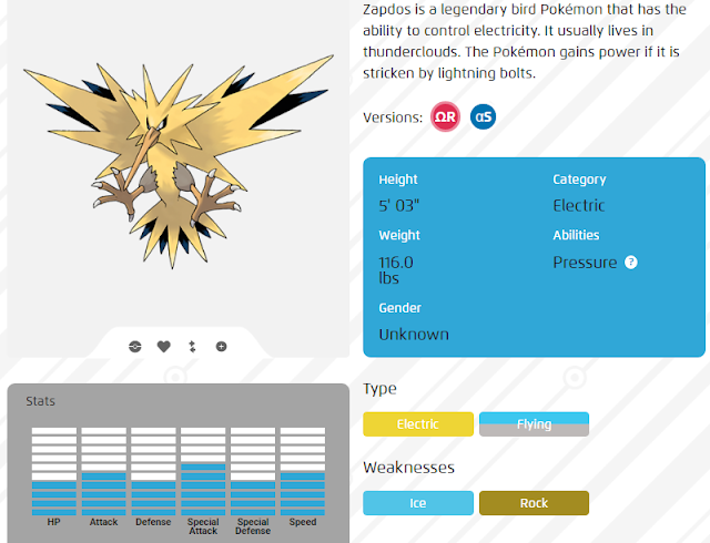 Kekuatan Zapdos (c) www.pokemon.com