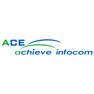 ACE ACHIEVE INFOCOM LIMITED (A75.SI) @ SG investors.io