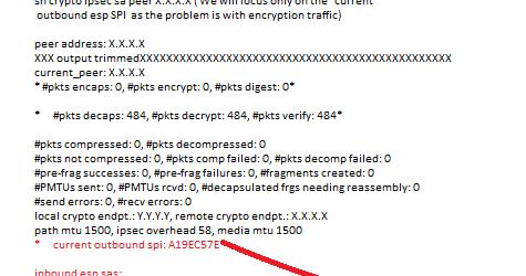ASA L2L IPsec not encrypting the traffic (Duplicate SPI