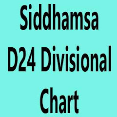 Siddhamsa D24 Divisional Chart in Vedic Astrology