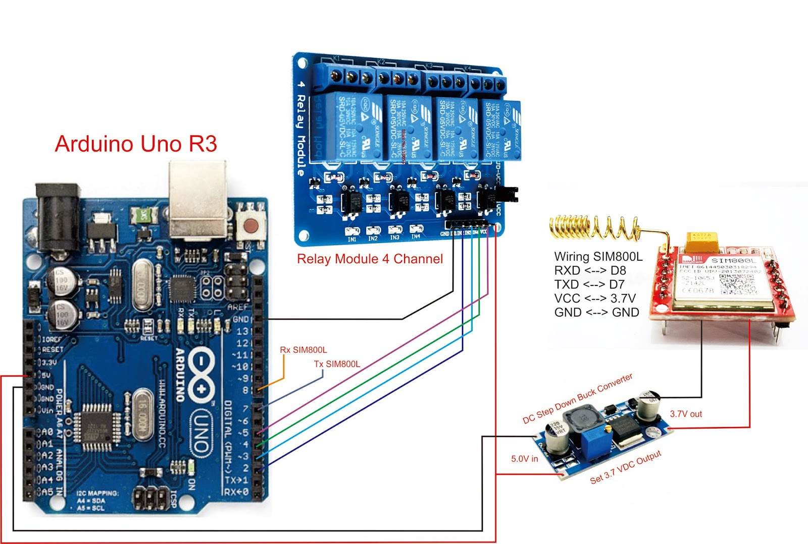 Sim l control relay channel with sms via gsm