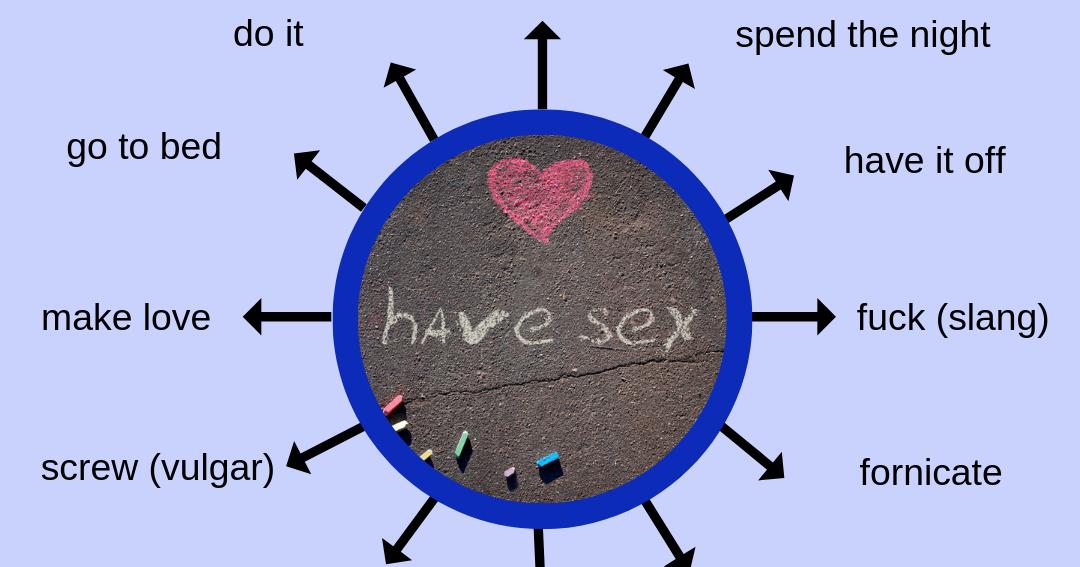 Sex Synonym