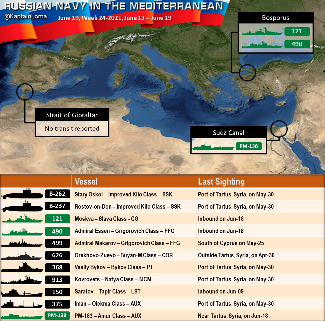 Russian Navy: Status and News #5 - Page 29 Russia%2Bin%2BMed%2BWk24-2021