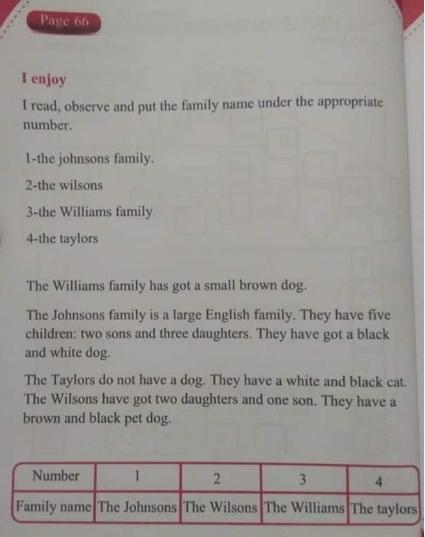 حل تمارين صفحة 66 الإنجليزية للسنة الأولى متوسط الجيل الثاني