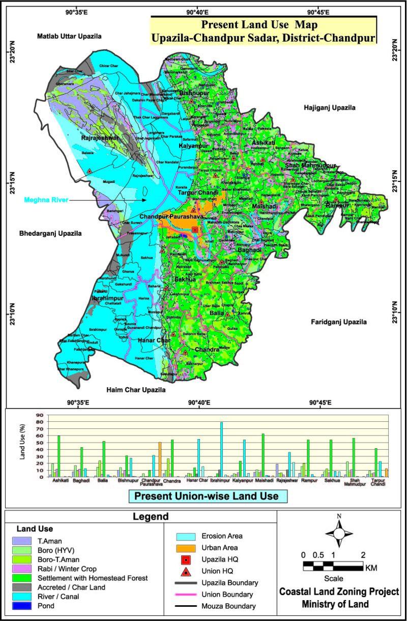 Chandpur Sadar Upazila Land Use Mouza Map Chandpur District Bangladesh