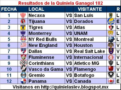 Quinielas.lev: Resultados de la Quiniela Ganagol 182 de ...