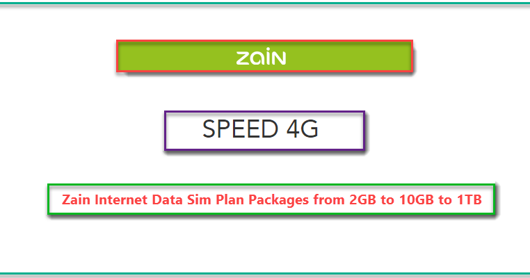 Zain data sim packages 2GB, 10GB to 1TB in KSA