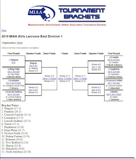 Girls Lacrosse - MIAA D1 East bracket
